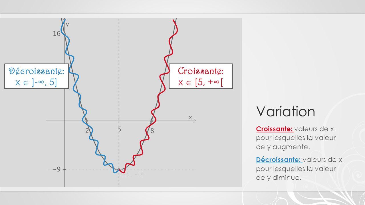 Variation Décroissante: x  ]-∞, 5] Croissante: x  [5, +∞[